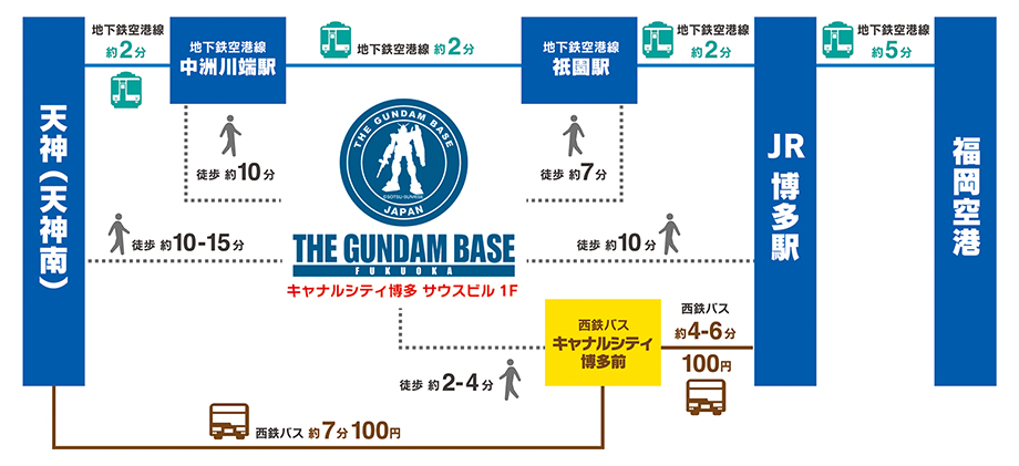 THE GUNDAM BASE FUKUOKA アクセスマップ